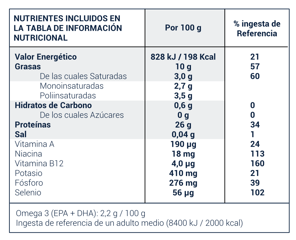 Parpatana_nutricional